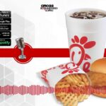 Is Chick fil A chicken? And your questions